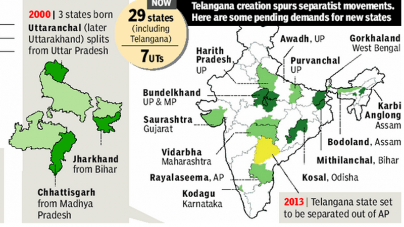Pending demands for new states in India