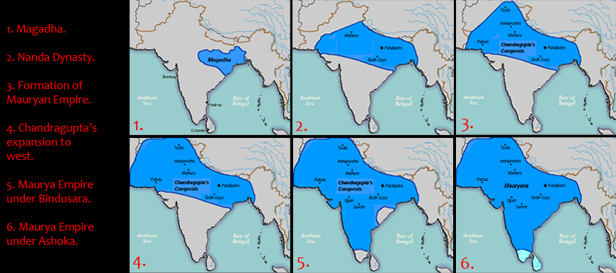 a view on the mauryan empire in the history Gence of the maurya empire, and thus in the whole history of india  gues  against said's view that scholars like william jones were agents of nascent  british.
