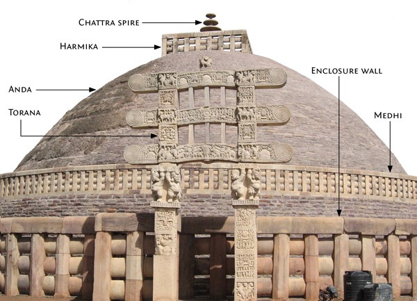 Sanchi-Stupa-Elevation