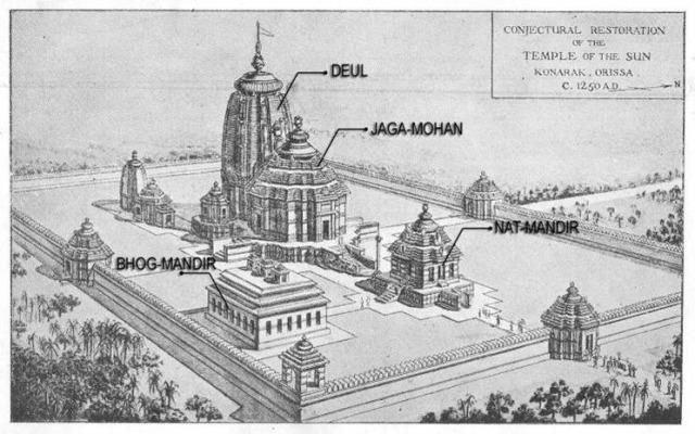 sun-temple-konark