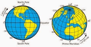 Equator & Latitude & Longitude