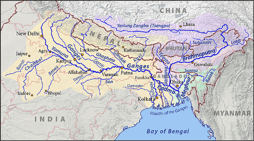 India River System
