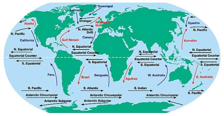 Movement of Ocean Currents