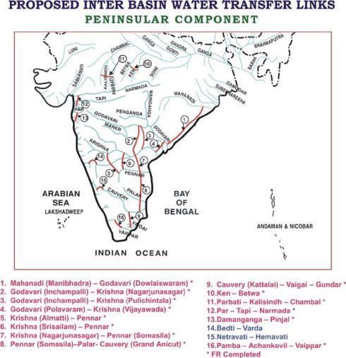 Peninsular River Interlinking