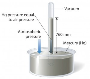 barometer to measure pressure