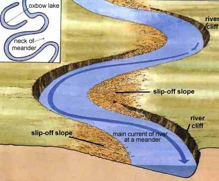rive-cliff-and-slip-off-slope