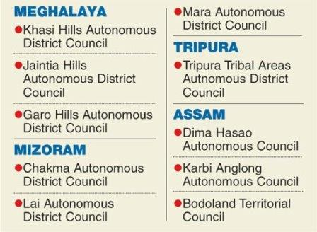 Autonomous Councils Under Sixth Schedule