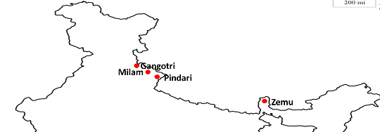 Glaciers of India