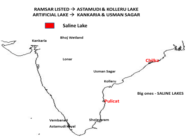 Major Lakes In India Iasmania Civil Services Preparation Online - Lakes in india map