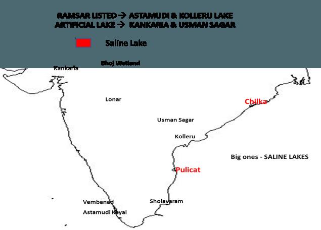 kolleru lake in india map Major Lakes In India Iasmania Civil Services Preparation Online Upsc Ias Study Material kolleru lake in india map