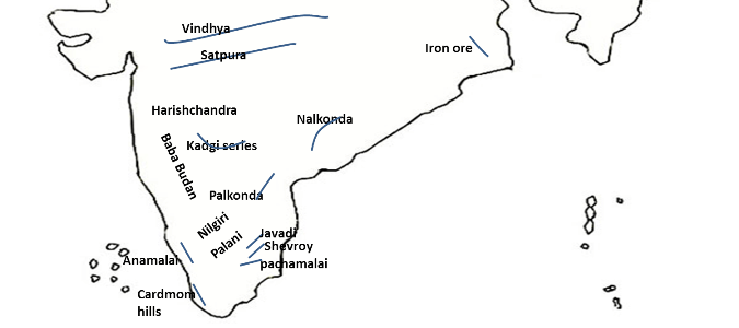 Mountain Ranges in India
