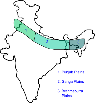 Northern Plain India